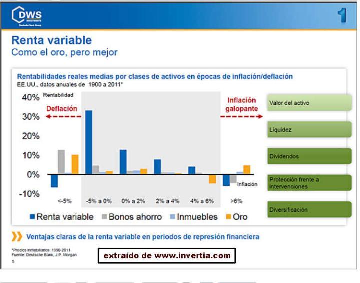 el-inversor-y-la-inflacion-720x565% - El Inversor, los activos  y la inflación