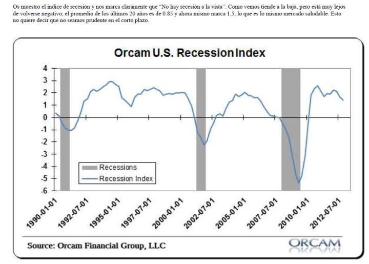 INDICE-ORCAM-720x515% - Indice de Recesión de Orcam