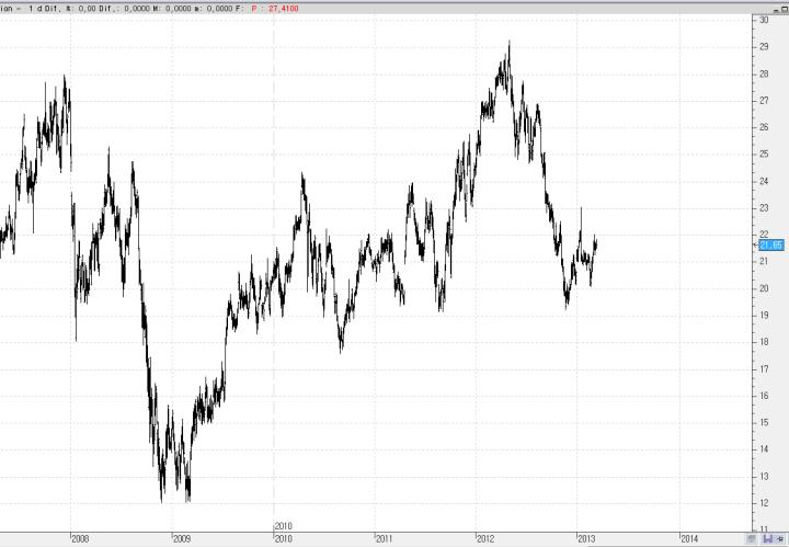 INTEL-CORP1-720x499% - Desmontando al Dow Jones