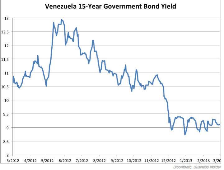 bono-a-15-años-de-venezuela-720x546% - Bono Venezuela a 15 años