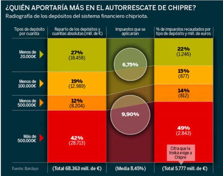 depositos-chpre-720x570% - Igual hay que pedirle perdón a Alemania