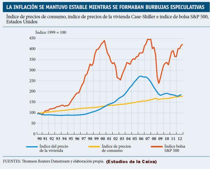 la-inflación-se-ha-portado-bien-en-los-ultiimos-20-años-720x580% - La inflación se ha mantenido estable en los últimos veinte años