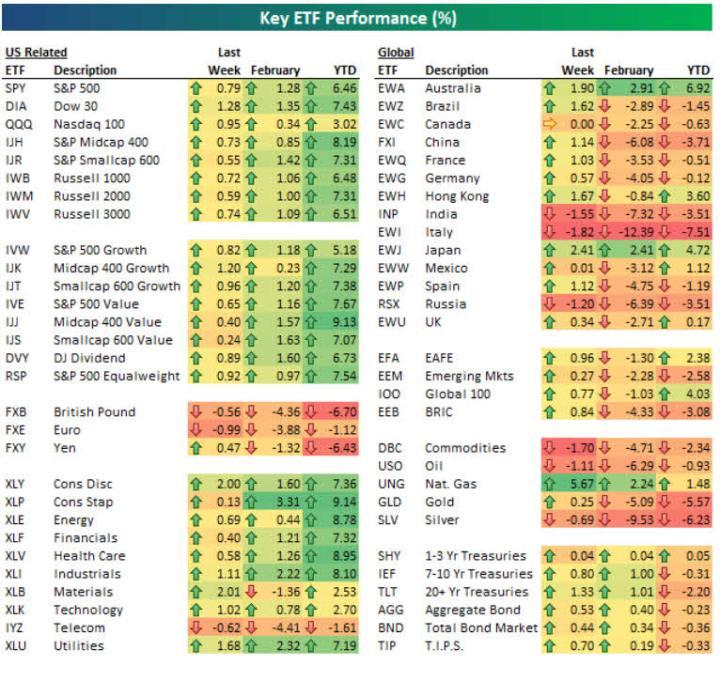 rentabilidad-de-etfs-semana-mes-y-año-720x681% - Tablero de rentabilidad de los principales ETFs por familias