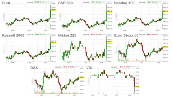 7-octubre-indices-y-dato% - 5% peor de lo esperado ¿o mejor para los mercados?