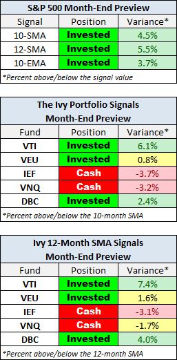 ivy-portfolio-30-noviembre-2016% - Seguimiento mensual a la Ivy Portfolio