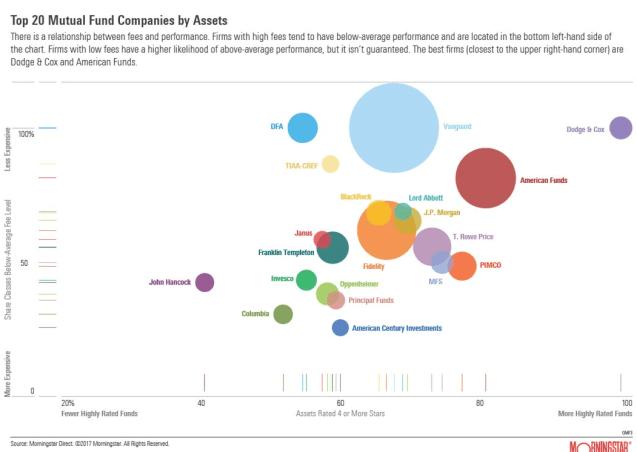 20-gestoras-de-fondos-mas-grandes-del-mundo% - Las 20 mayores gestoras de fondos por activos y en función de comisiones