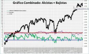 2017-05-25-10_56_05-Microsoft-Excel-SENTIMIENTO-DE-MERCADO-SP-500-Modo-de-compatibilidad% - Sentimiento de Mercado 24/5/17