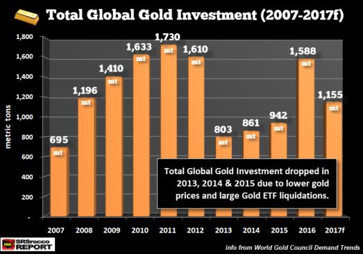 oro-en-inversion% - Gráficos de por qué hay que estar en Oro invertidos