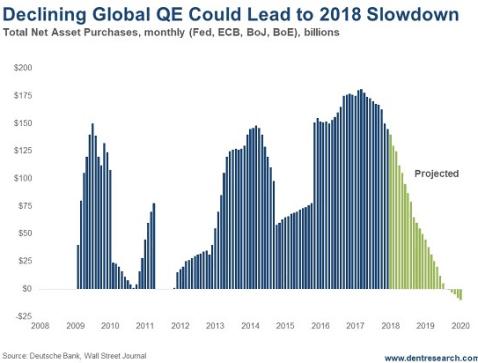 SUELTA-DE-ACTIVOS-DE-LA-FED% - ¿Tratará de evitar la FED un crash para poder excretar activos de sus balances?