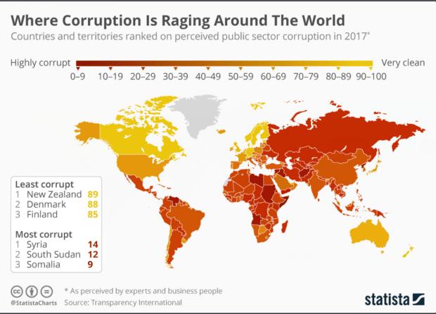 mapa-de-la-corrupción% - Vamos muy bien en corrupción