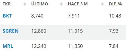 16-marzo-mejores-vencimiento-ibex% - Los podium  del vencimiento de marzo 2018