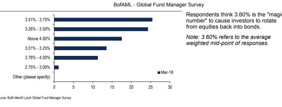 fondos-institucionales% - A tener en cuenta desde el punto de vista de la gestión institucional