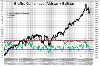 2018-04-19-11_37_12-Microsoft-Excel-SENTIMIENTO-DE-MERCADO-SP-500% - Sentimiento de Mercado 18/4/18