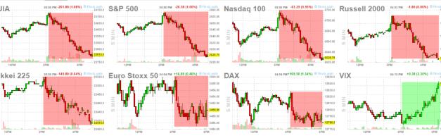 futuros-indices-3-mayo% - La FED volvió a poner nerviosa a Wall Street tras su rueda de prensa