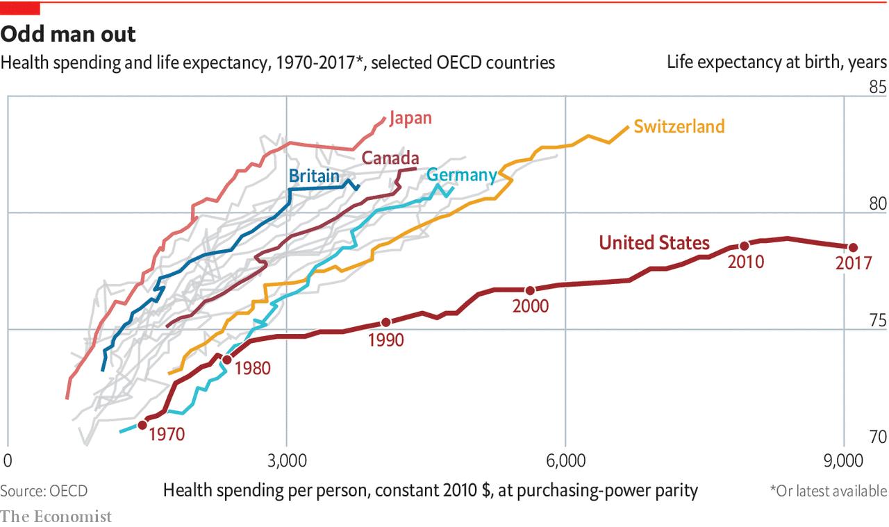 La gran contradicción estadounidense