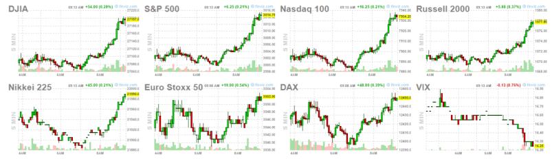 19-septiembre-indices-usa% - Apertura USA confirmando buen cierre de ayer