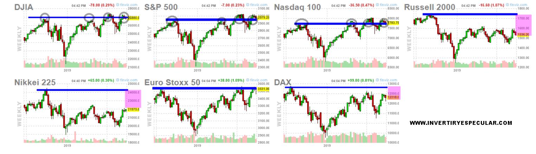 Wall Street un año sin hacer nada