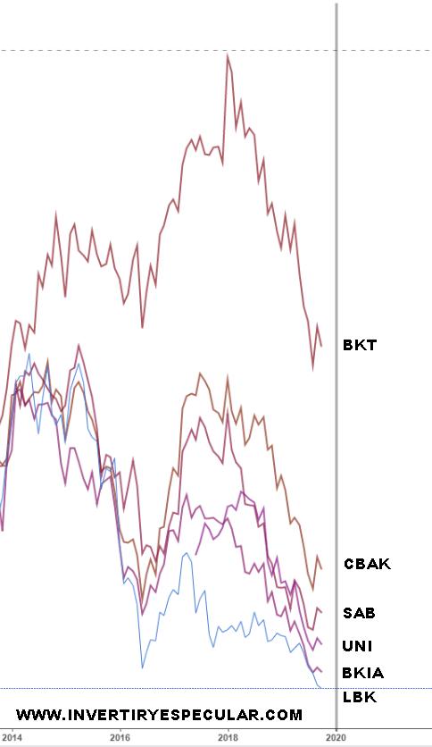 El espeluznante estado de la pequeña y mediana banca española