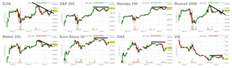 17-diciembre-futuros% - Wall Street sigue a lo suyo