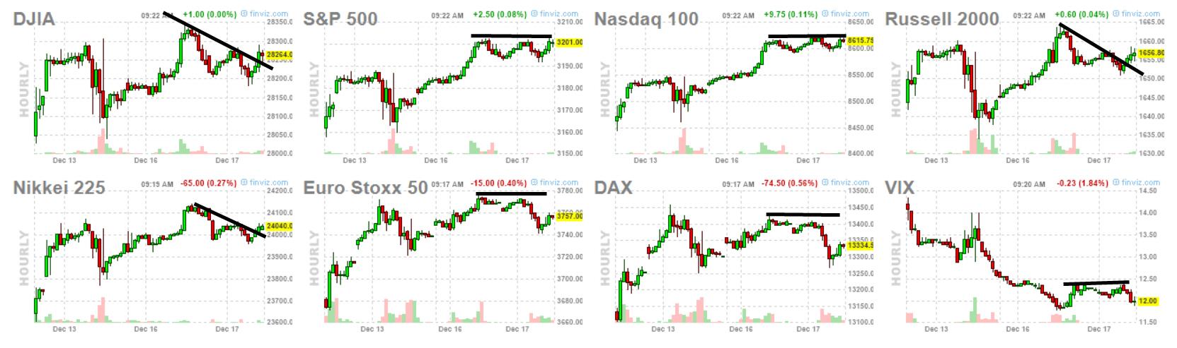 Wall Street sigue a lo suyo