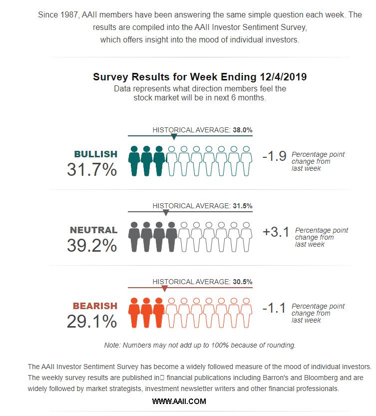 Sentimiento de la masa semanal a un semestre vista: más claro el caldo de un asilo
