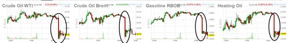 ultima-hora-ayer-crudo% - Susto ayer en el crudo pero que no afecta a la tendencia actual