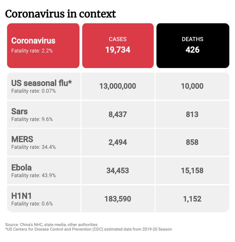 Seguimiento coronavirus: es de laboratorio no de murciélago