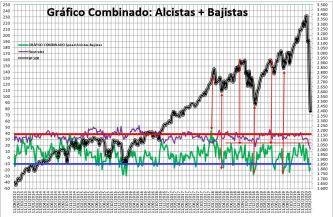 aaaaaaaaa% - Sentimiento de Mercado 18/3/2020
