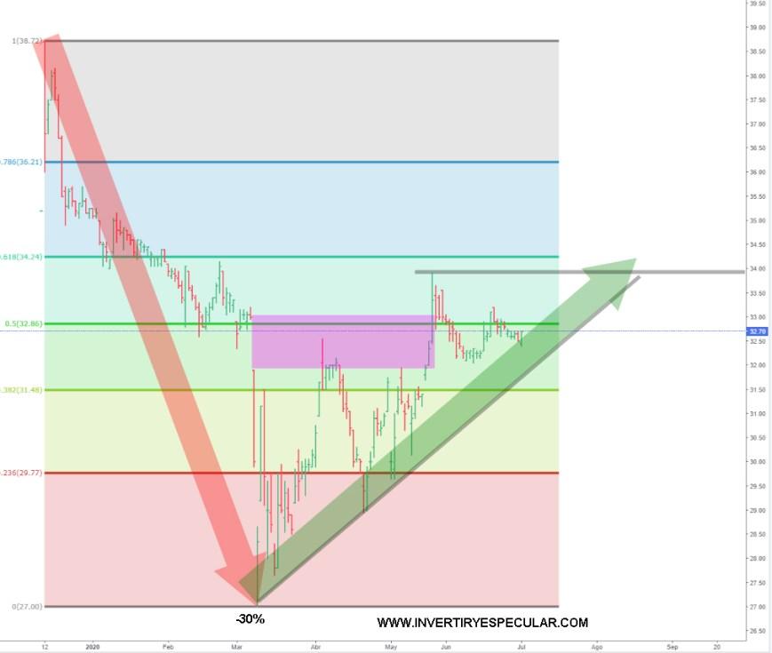 ARAMCO-2-JULIO-2020% - Aramco dice que el mercado del crudo vuelve a su nueva normalidad