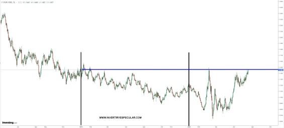 EURO-21-JULIO-2020% - La eurocumbre ,  la eurobolsa y el euro esta madrugada