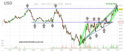DOLAR-12-AGOSTO-2020% - El oro y la plata pierden todo lo ganado en agosto