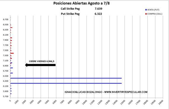 MEFF-10-AGOSTO-2020% - Indicador anticipado: en Ibex ni se molestan menos en agosto