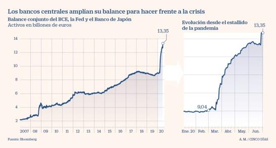 bancos-centrales-27-agosto% - Los Bancos Centrales ¿solución presente caos futuro?