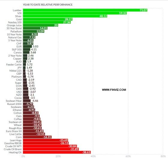 rentabilidad-mercados-17-agosto% - No hay cambios pero si irrupciones  de algunos activos