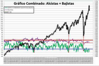 2020-09-10-12_22_20-SENTIMIENTO-DE-MERCADO-SP-500-Excel% - SENTIMIENTO DE MERCADO 09/09/2020