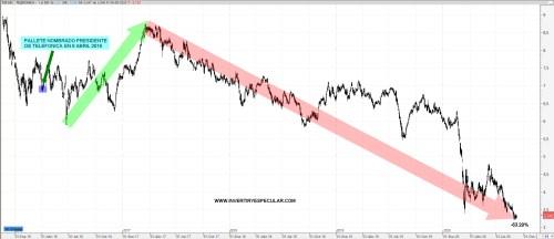 """IBEX-GESTION-PALLETE% - Pallete """"premio financiero del 2020"""" ; hoy no es 28 de diciembre"""