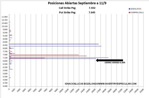 MEFF-14-SEPTIEMBRE-2020% - Vencimiento Ibex trimestral de septiembre