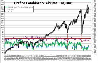 2020-10-15-13_59_14-SENTIMIENTO-DE-MERCADO-SP-500-Excel% - SENTIMIENTO DE MERCADO 14/10/2020