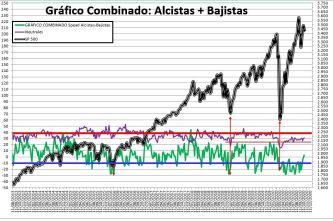 2020-10-22-12_20_38-SENTIMIENTO-DE-MERCADO-SP-500-Excel% - SENTIMIENTO DE MERCADO 21/10/2020