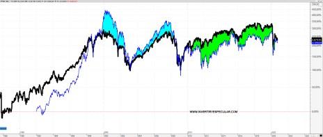 FTSE-VS-EURO-SSTOXX-2-OCTUBRE-2020% - Vistazo a la libra vs dolar/euro y a su principal selectivo