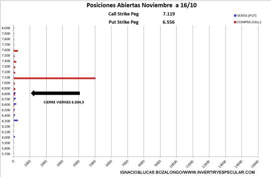 MEFF-1-19-OCTUBRE-2020% - Indicador anticipado: para noviembre nos lo han dejado claro en Ibex