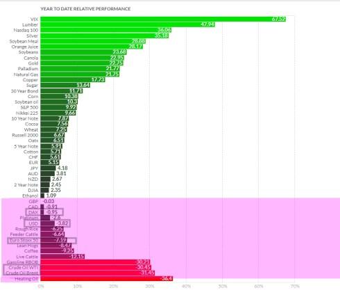 23-noviembre-rentabilidad-futuros% - Rentabilidades futuros a cierre del 20 de noviembre