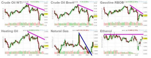 COMMODITIES-17-NOVIEMBRE-4% - Las commodities están de muy buen ver