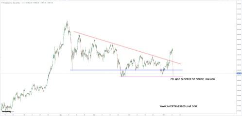 ORO-9-NOVIEMBRE-2020% - Petróleo y Oro cara y cruz en las Commodities