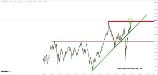 emergentes-18-noviembre-2020% - Otro tipo de segmento que hace máximos históricos