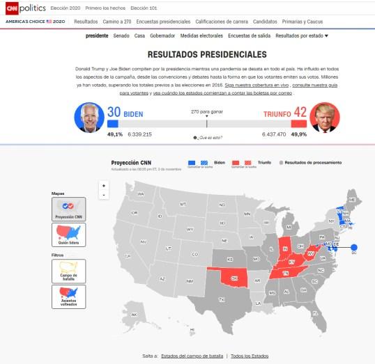ne11% - Noche de elecciones con invertiryespecular.com