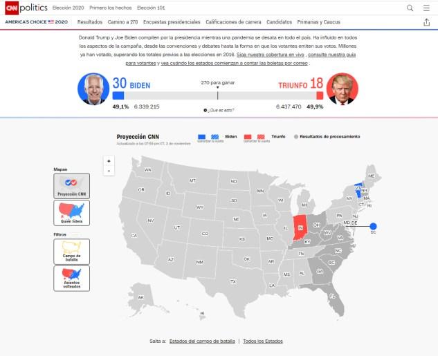 ne8% - Noche de elecciones con invertiryespecular.com