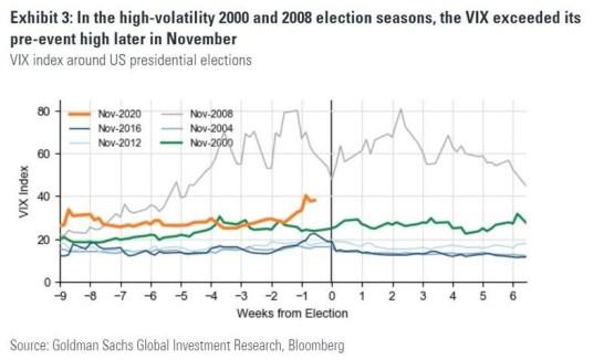 volatilidad-preelectoral-2% - Cuando el miércoles post-electoral es más importante que el martes superelectoral
