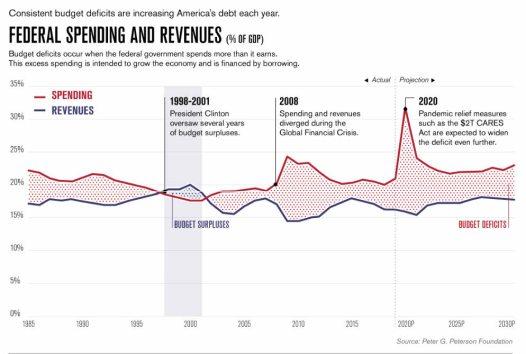 DEUDA-PUBLICA-SOBRE-PIB-28-DICIEMBRE-2% - Houston, we have a problem (con la Deuda Pública)