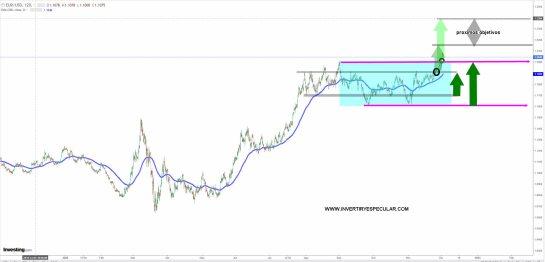euro-dolar-2-diciembre-2020% - Las perspectivas de una nueva ronda de estímulos hace caer al dólar